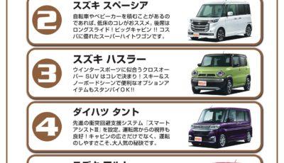 新☆車生活 8~9月ご契約ランキング